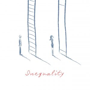 international women's day gender inequality