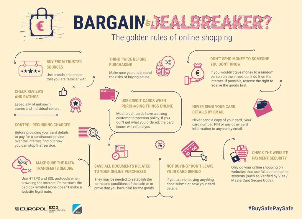 Rules of online shopping